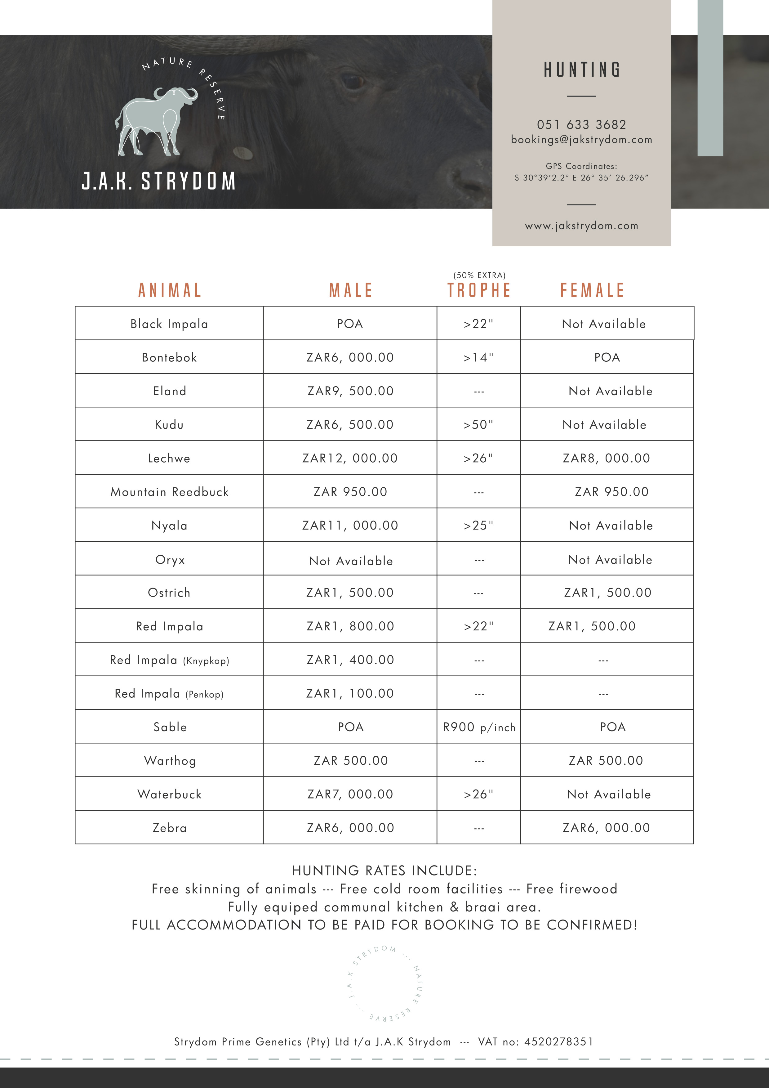 JAK STRYDOM - Hunting Packages Print